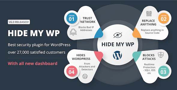 Download Hide My WP  – Amazing WP Security Plugin Wordpress Plugins gpl licenced not nulled not cracked for free